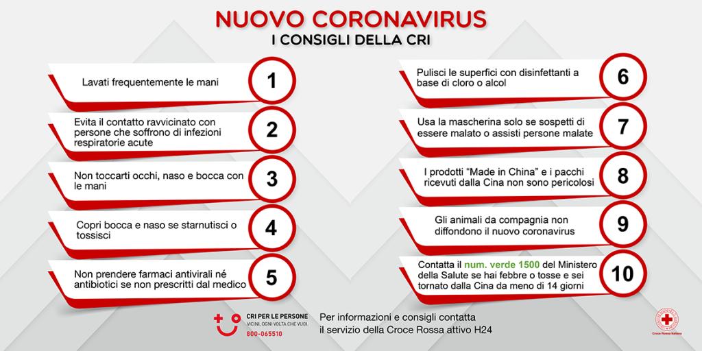 emergenza-sanitaria-cironavirus-profilassi